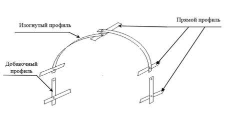 Крепление дуг каркаса парника Агросфера 37, чертеж
