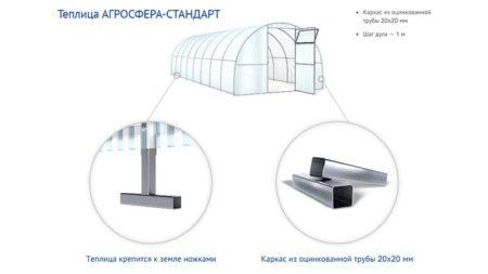 Схема оцинкованного каркаса с грунтозацепами для теплицы с поликарбонатным покрытием Агросфера, Стандарт